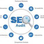 SEO website Audit -аудит сайтов