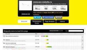 Быстрая загрузка сайтов Speed-Site pingdom