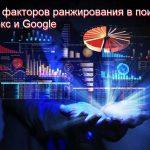 SEO-факторы ранжирования сайта в поисковых системах
